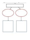 Top Down Web - 2 Sub Headings with 1 Detail - Grades K, 1, & ELLs