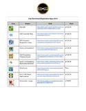 Top Emotional Regulation Apps 2016