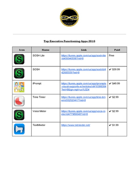 Top Executive Functioning Apps 2016