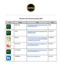 Top Executive Functioning Apps 2020