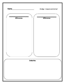 Top Hat Compare and Contrast Organizer