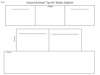 Top Hat Graphic Organizer Compare and Contrast