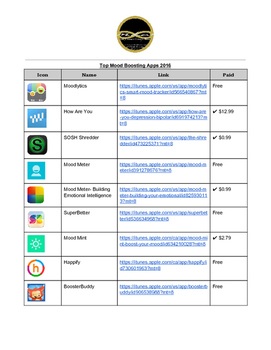 Top Mood Boosting Apps 2016