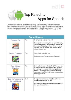 Top Rated Speech and Language Apps