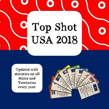 Top Shot USA 2018 Cards full of State & Territory Facts and Statistics