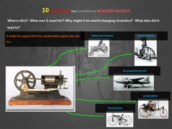 Top Ten Inventions from Modern History: Engaging PPT with links, handouts & more