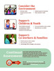 Top Tips for Inclusive Programs