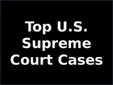 Top U.S. Supreme Court Cases