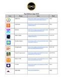 Top Wellness Apps 2016