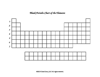 Topic 1 CC Blank Periodic Chart for Assessment