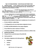 Topic 1 CC Review Worksheet