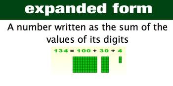 Topic 1 enVision Math Grade 3 Vocabulary