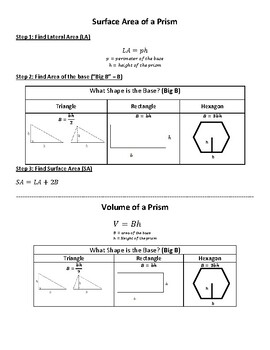 Topic 13 Test Resource - Surface Area and Volume Formulas (Prisms & Pyramids)