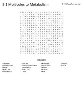 Topic 2.1 Molecules to Metabolism Word Search
