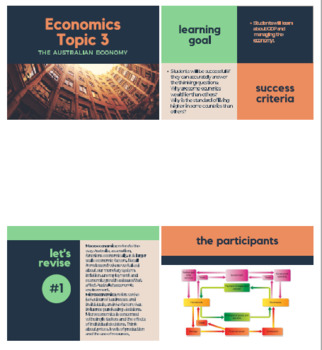 Topic 3 – The Australian Economy: Lesson Plan & Resources