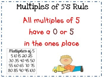 Topic 5 multiple's rules