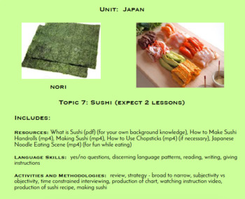 Topic 7, Sushi (Japanese Culture Unit)