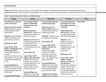 Topic 8 lesson plans