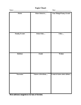 Topic Chart- Free