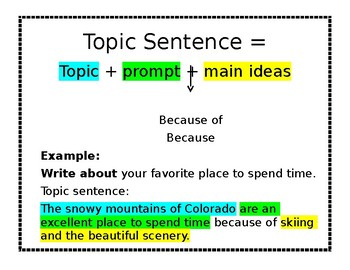 Topic Sentence Equation