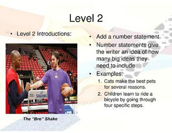 Topic Sentence Paragraph Prezi Presentation!