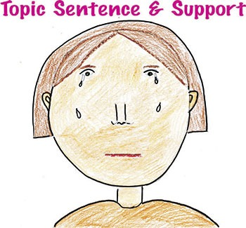 Topic Sentence & Support For Secondary English