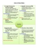 Topic Sentences Core Four