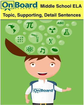 Topic, Supporting & Detail Sentences-Interactive lesson