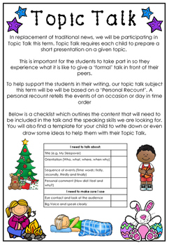Topic Talk Recount Letter