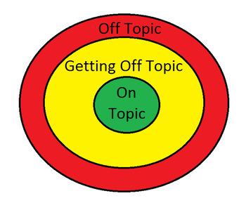 Topic Target