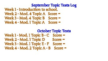 Topic Tests for Eureka Math 4th Grade