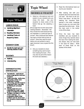 Topic Wheel – Key Details Activity