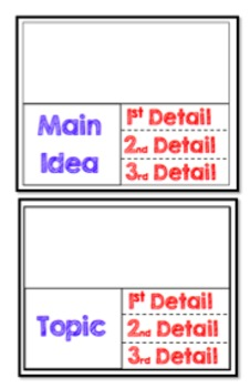 Topic and Detail Foldable