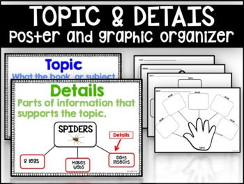 Topic and Detail Poster