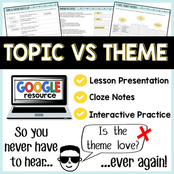 Topic versus Theme: Lesson, Notes, and Interactive Activity for Google Slides