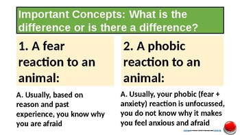 Topics@Psychology #11: SELECTIVE FEAR OF ANIMALS