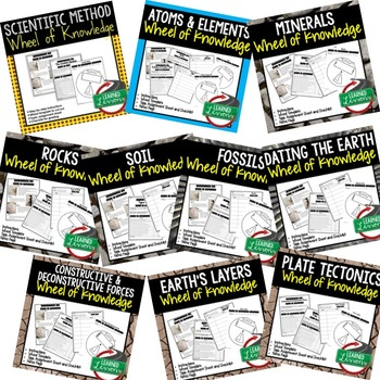 Topographic Maps Activity, Wheel of Knowledge Interactive Notebook
