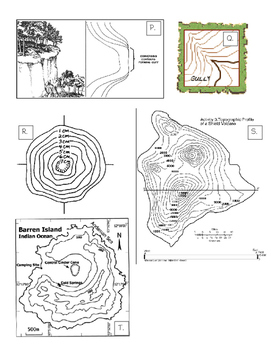 Topographic Maps- Identifying Land Formations