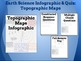 Topographic Maps Infographic and Quiz