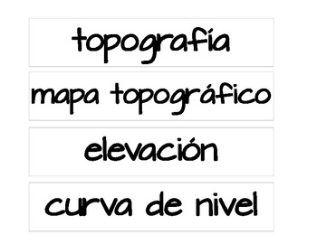 Topographic Maps & Land Features Word Wall Terms/Pictures (Spanish included)