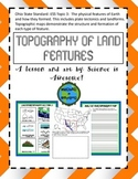 Topographic Maps from Student Created 3D Models
