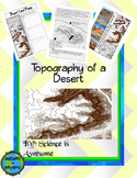 Topography of Deserts