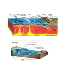 Topography of the Ocean Floor Earth Science Project