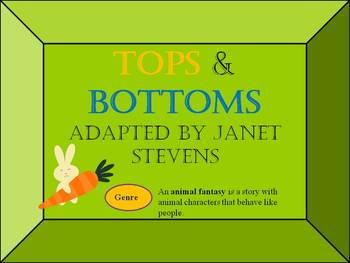 Tops & Bottoms 3rd Grade Common Core Vocabulary