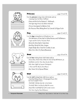 Tops & Bottoms: Bear