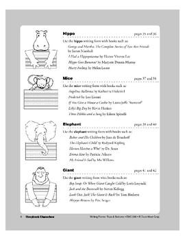 Tops & Bottoms: Hippo