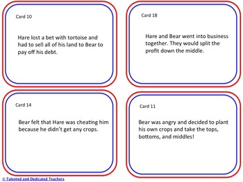 Tops & Bottoms Sequencing Activity
