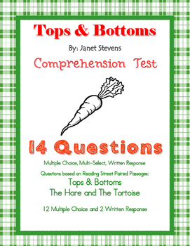 Tops & Bottoms Test-  FSA Format