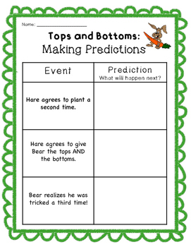 Tops and Bottoms Comprehension {Making Predictions, Character Traits, Quiz}