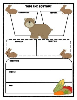 Tops and Bottoms Story Map Graphic Organizer
